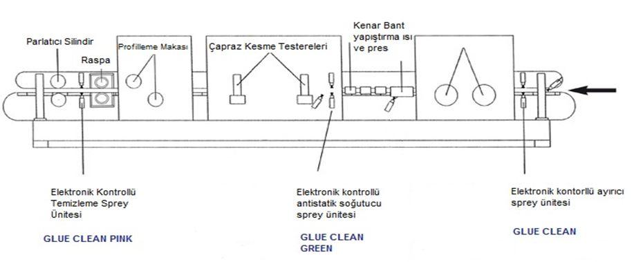 glue-clean1
